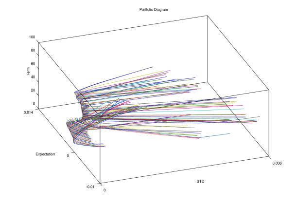 C:\Users\Baumatic\Desktop\Data\Analysis\3YR-R\3Yr_RE-3D.png