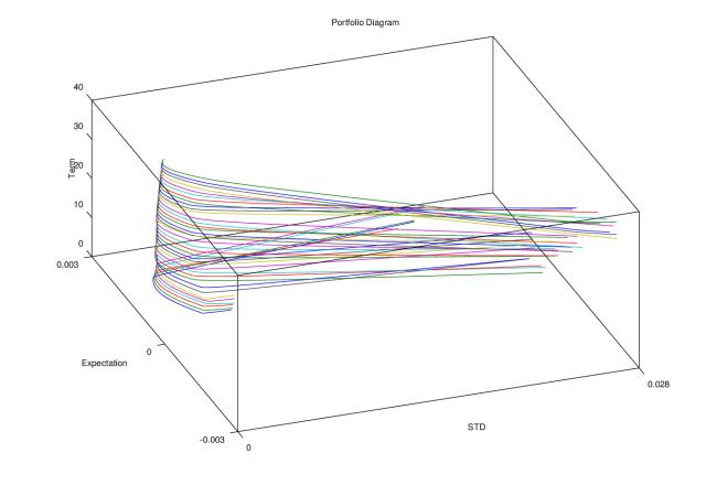 C:\Users\Baumatic\Desktop\Data\Analysis\7Yt_RE\7Yr_RE-3D.png